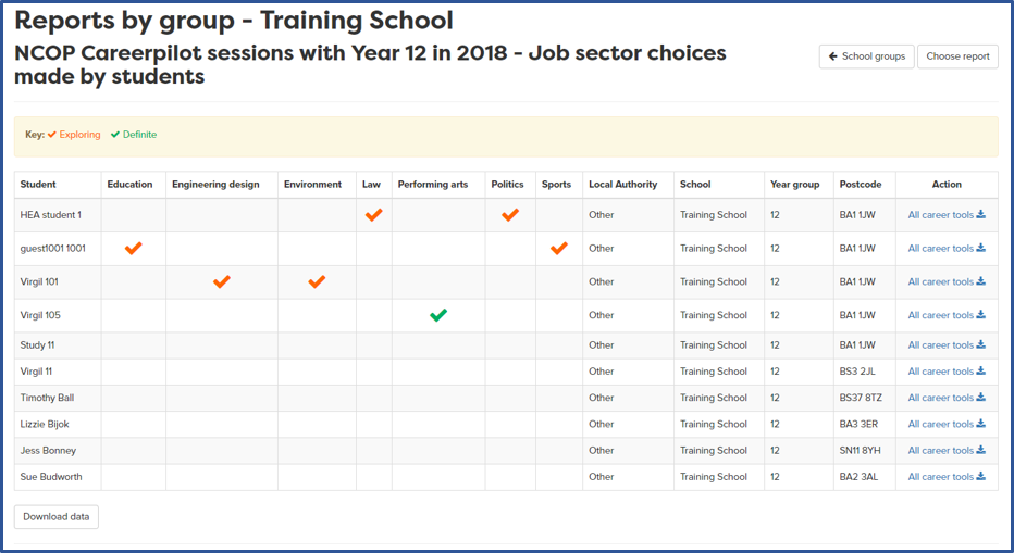 Example Report on student choices.