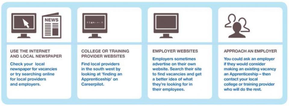 careerpilot   get information   apprenticeships   finding